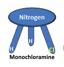 Monochloramine